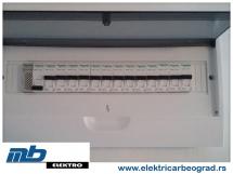 ugradnja-automatskih-osigurača-električar-beograd-tim